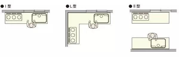 【干货】室内设计空间尺度图解_22