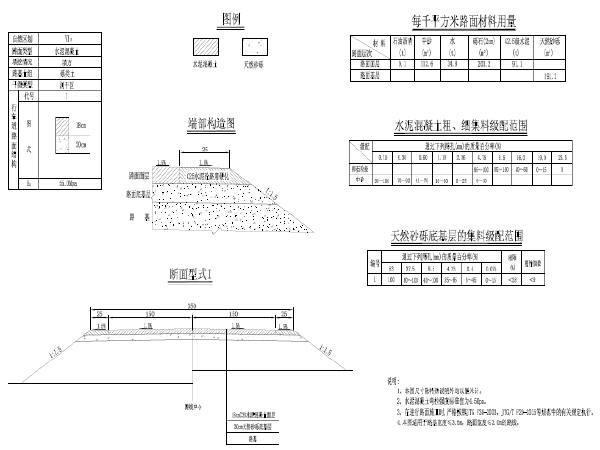 农村四级公路硬化工程施工图设计395页PDF
