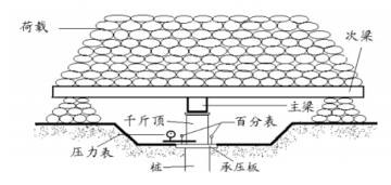 [江西]桩基检测施工作业指导书(148页)