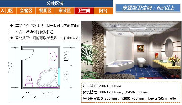 高层住宅楼户型房间功能设计研究(图文并茂)-卫生间