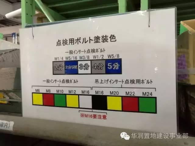 大量图片带你揭秘日本建筑施工管理全过程,涨姿势!_27