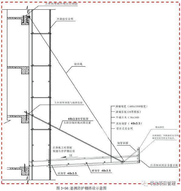 外脚手架及卸料平台安全标准化做法!_46