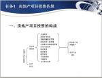 房地产投资分析培训讲解(150页)