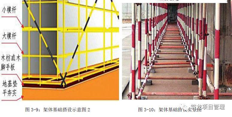 外脚手架及卸料平台安全标准化做法!_9