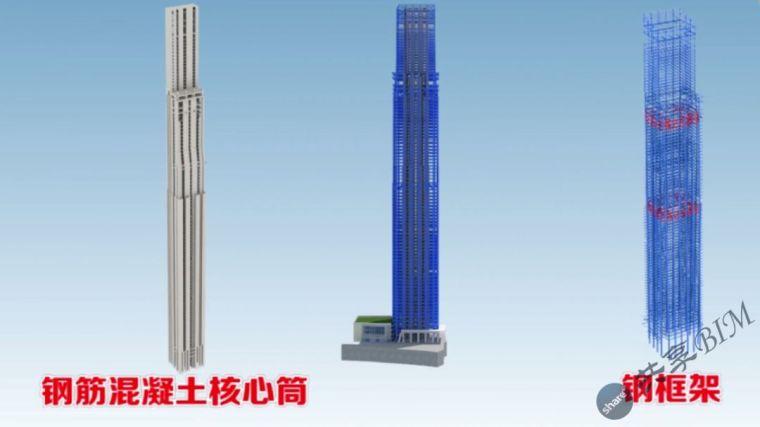 南宁华润中心东写字楼BIM技术应用汇报