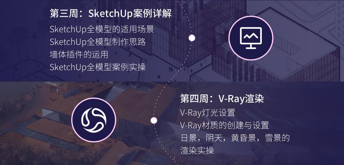 Sketch Up案例解析,V-ray建筑渲染,Vray for Sketch Up,写实渲染