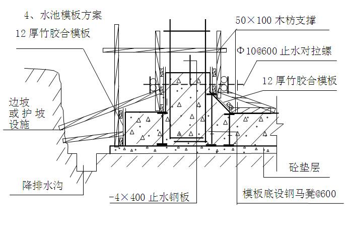 [湖北]水厂供水项目施工组织设计(299页,附图丰富)