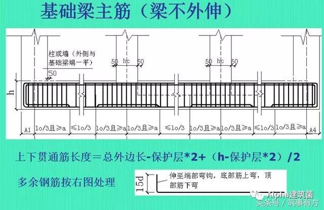 建筑工程识图、钢筋算量详细教程,造价入门建筑面积计算规则_6