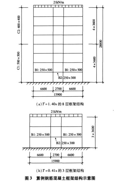 建筑结构弹塑性时程分析中地震动记录选取方法的比较研究