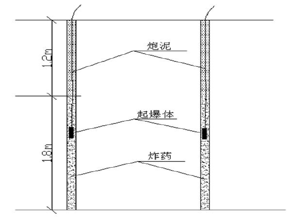 京沪高速铁路施工组织设计(245页)