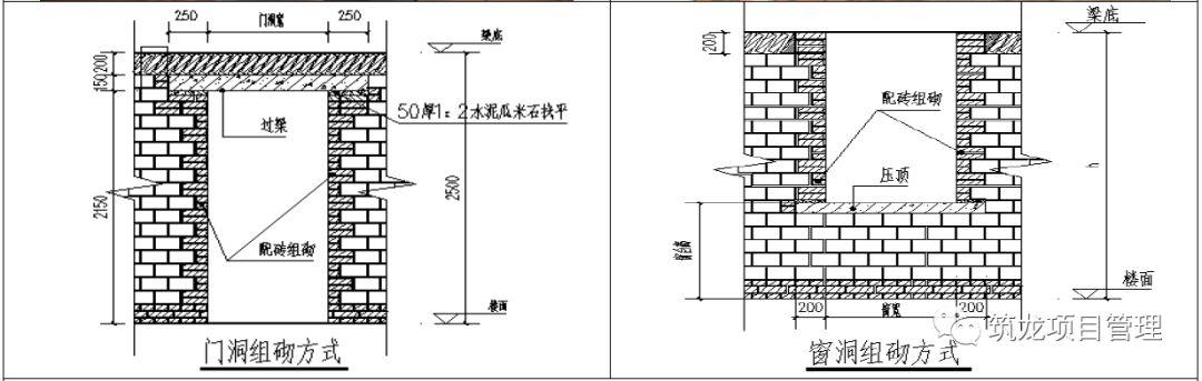 结构、砌筑、抹灰、地坪工程技术措施可视化标准,标杆地产!_61