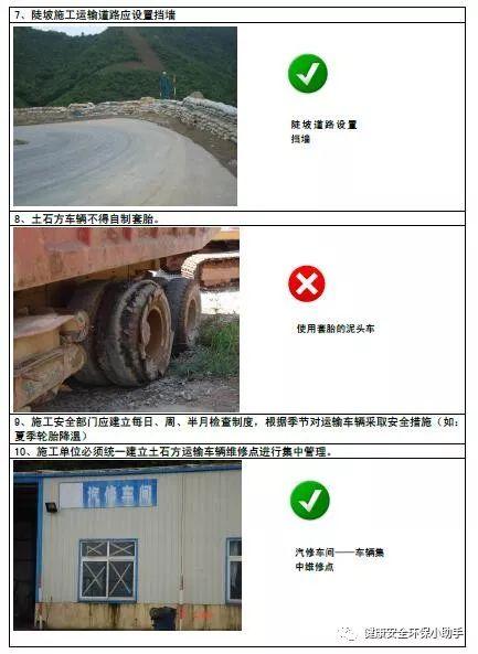 一整套工程现场安全标准图册:我给满分!_53