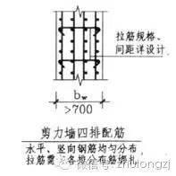 剪力墙钢筋工程量计算,钢筋算量最复杂构件,这个必须会!_16