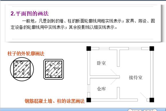 室内设计制图规范CAD规范