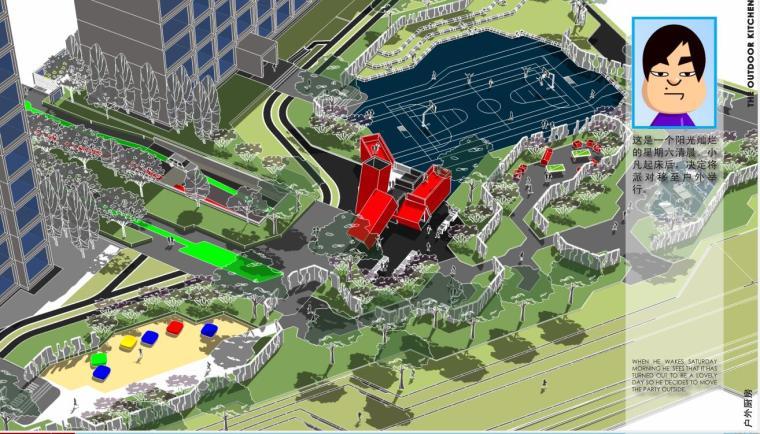 非中心住宅区景观规划设计