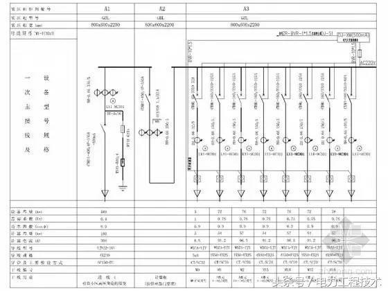 电力负荷如何计算?电流如何计算?