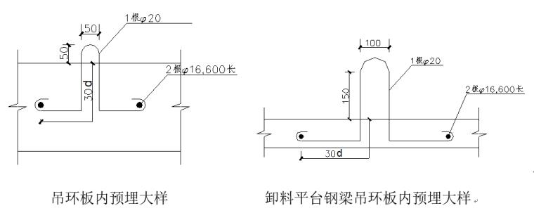卸料平台专项方案(塔楼,核心筒结构)