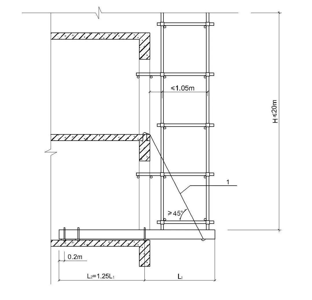 脚手架连墙件是否必须与内外侧立杆同时连接?规范里怎么说?_2
