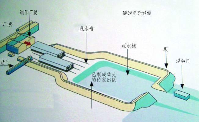 中国铁路、隧道与地下空间发展概况_24