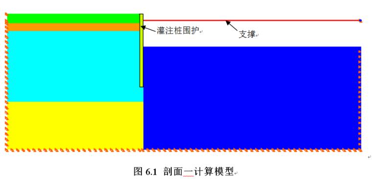别墅地下车库工程基坑围护设计方案