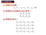 荷载的代表值与荷载组合方法(PPT,22页)