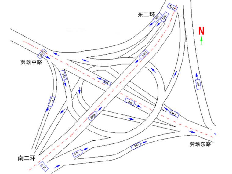 交通工程专业交通调查与分析实习报告114页