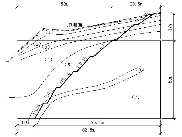 基于模型试验的均质边坡破坏机理研究
