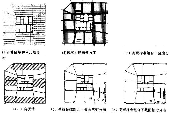 混凝土楼板有限元分析设计软件SlabCAD