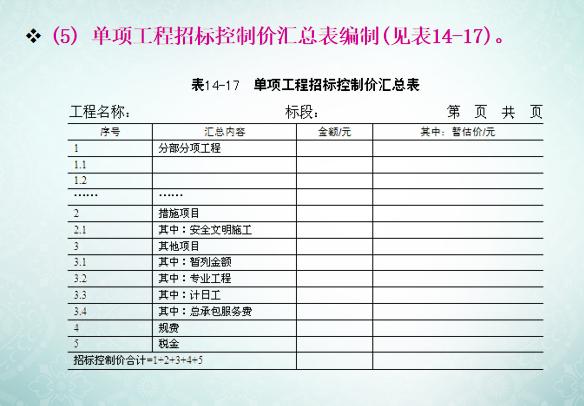 工程量清单计价方法讲义_8