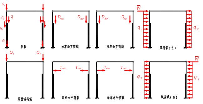 排架结构内力计算(PPT,60页)_6