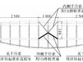 塔式起重机在使用中上、下支座发出异常响声的原因分析和预防