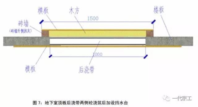 中建八局施工质量标准化图册(土建、安装、样板),超级实用!_18