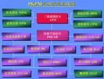 【全国】工程结构计算软件PKPM讲义(共102页)