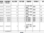 【招标文件】海昌天澜六期总承包工程(共318页)