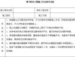 工程项目安全管理交底手册(212页)