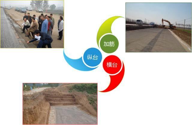 新旧路基衔接施工技术交底,指不定哪天干道路就用到了_3