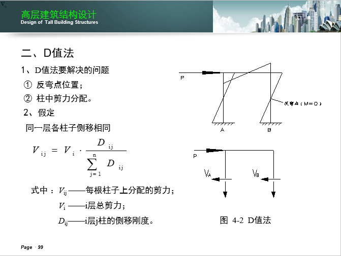 湖南大学-高层建筑结构设计课件_23