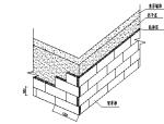 旧城风貌改造提升工程项目外墙保温专项施工方案