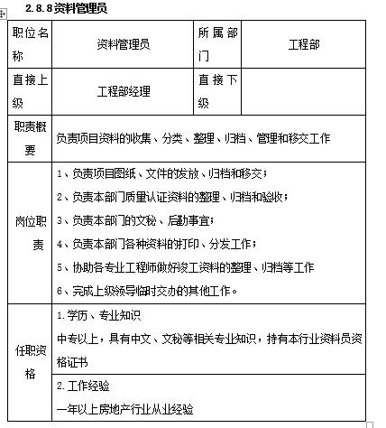 大型房地产公司组织管理手册_9