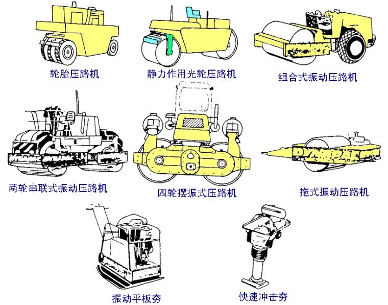 路基工程基本信息PPT课件(含大量配图)