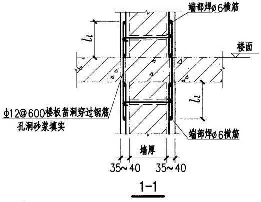 10年项目经验总工的结构加固设计方法总结_6