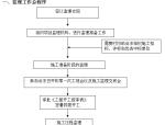 [湖南]大桥建设工程监理规划(流程图)