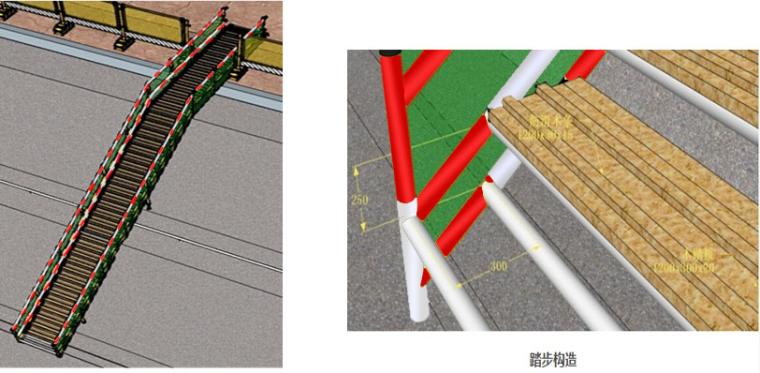 市政工程施工现场安全文明标准化管理图集(PPT,149页)-基坑爬梯示意图