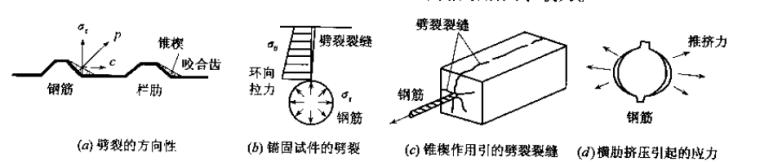 混凝土结构设计--中国建筑科学研究院主编_7