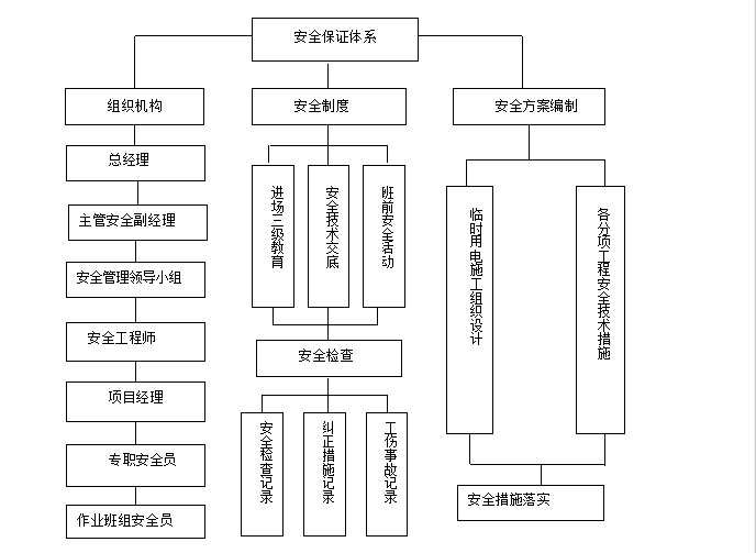 锚杆、锚索防护工程专项施工方案(word,26页)