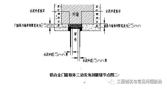 建筑工程质量通病防治手册(图文并茂word版)!_68