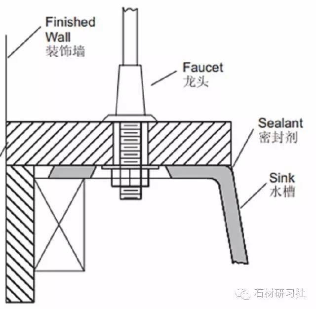 室内石材装修细部节点工艺标准!那些要注意?_24