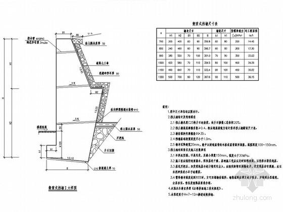 [重庆]衡重式挡土墙工程施工图设计12张