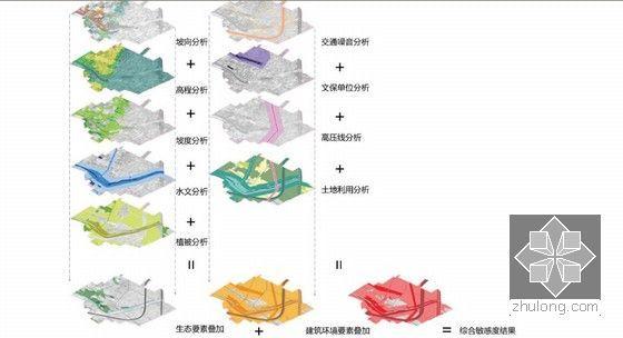 [河南]休闲度假庄园项目总体概念规划及布局设计实例(图文并茂124页)-综合发展敏感度叠加