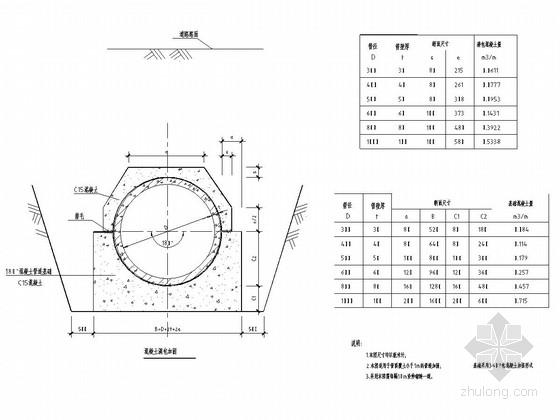 [四川]城市次干路排水工程施工图设计14张